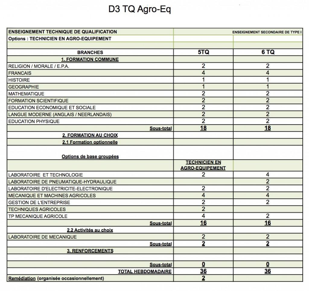 D2+D3 TQae